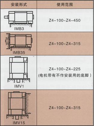 西安西玛z4系列直流电机|技术参数|安装尺寸——西安
