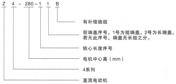 本系列西玛电动机的安装形式符合GB/T997《电机结构安装型式及代号》的规定,电动机的安装尺寸除底脚孔轴向距离(B尺寸)外,其余尺寸均符合IEC标准。 电动机出线盒位置从传动端(非换向器端)视之在机座的右侧(即正盒),如果用户要求出线盒置于机座的另一侧,订货时注明反盒。电动机基本出轴为单轴伸,面对出线盒(正盒)出轴方向为左出轴。如用户需要也可以制成双轴伸。转轴的基本旋转方向从换向器端视之为逆时针旋转。电动机的传动方式为弹性联轴器联接,也可以用于一定径向力的传动方式(皮带或齿轮传动)。 电动机的附件 根据用