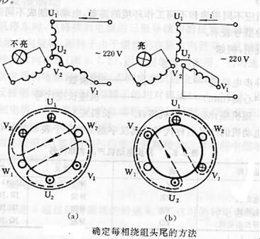 图中是一台l0kw三相异步电动机的工作特性曲线